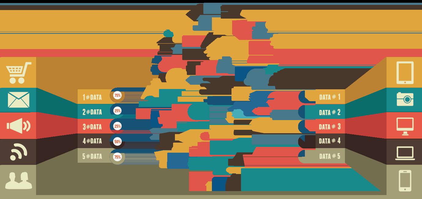 Data-Driven Multichannel E-Business